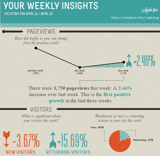 infographic-googleanalytics